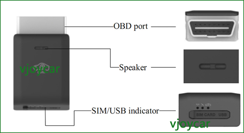 Interface-OBD-GPS-Tracker